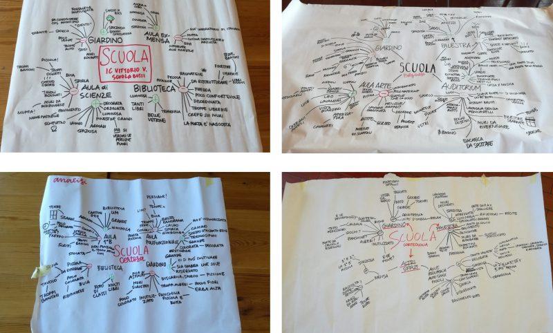 Foto di quattro mappe mentali che illustrano aspetti negativi e positivi degli spazi scolastici